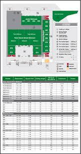 floor plans u0026 specifications u2014centurylink center omaha convention