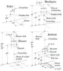 Master Bathroom Dimensions Bathtubs Standard Bathtub Shower Combo Size Shower Tub Rough