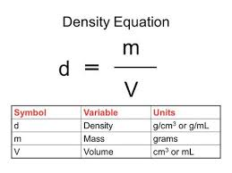 density calculation students will be able to use the u201cmagic