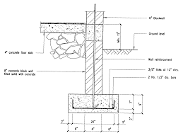 exterior wall thickness building guidelines drawings section b concrete construction