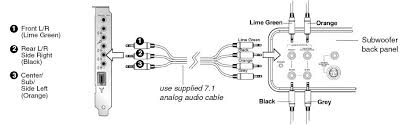 surround sound speaker wiring diagram surround sound volume