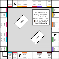 london house prices monopoly board makeover shows true price of