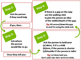 How People Go Blind How To Help A Visually Challenged Person Ivolunteer Volunteer