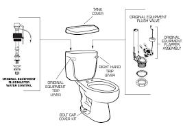 American Standard Kitchen Faucet Parts Diagram American Standard 2898 Toilet Parts