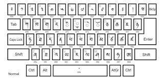 keyboard layout letter frequency dzongkha keyboard layout wikivisually