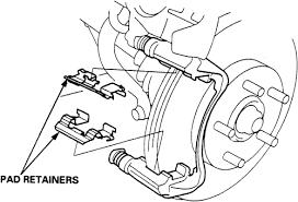2003 honda civic brake pads repair guides disc brakes brake pads autozone com