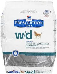 top 5 best dog foods for inflammatory bowel disease in 2017