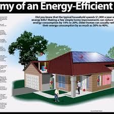 energy efficient house designs energy efficient house plans small modern cabin plan