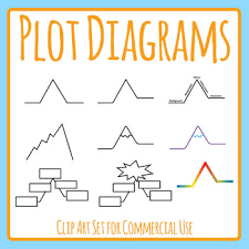 plot diagrams mountain diagram for story layout template clip