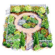 Garden Plans Zone - cottage garden plans zone 8 homes zone