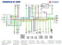 harley sportster wiring diagram cat5 wall jack wiring diagram