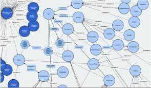 fish ontology framework for taxonomy based fish recognition peerj