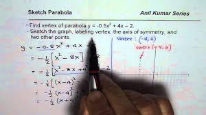 complete square find vertex sketch parabola with fraction