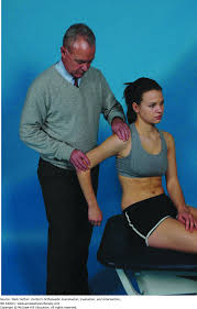 the shoulder dutton u0027s orthopaedic examination evaluation and