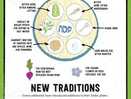 seder playe guide to passover seder plate haggadot