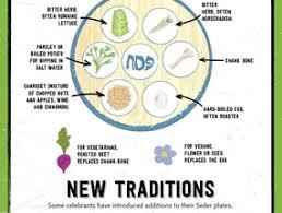 sadar plate guide to passover seder plate haggadot