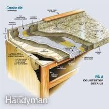 Granite Countertops Ideas Kitchen Best 25 Granite Tile Countertops Ideas On Pinterest Grey