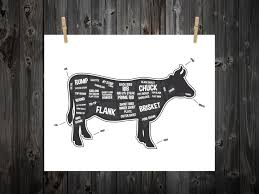 4 butcher diagram prints cow pig fish chicken kitchen print