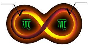infinity sign i u2013 infinity sign seraiahblog
