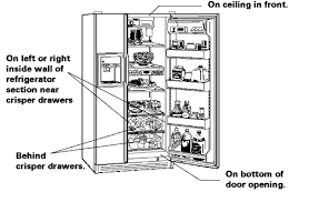 wiring diagram ge side by side refrigerators u2013 the wiring diagram