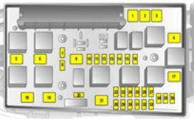 vauxhall astra 5th generation astra h 2004 u2013 2010 u2013 fuse box