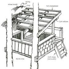 free blueprints for houses tree house plans free you can any of these pictures by