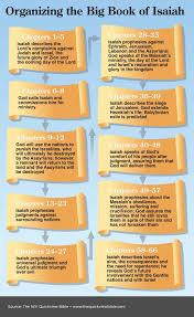 775 bible images bible verses scripture study