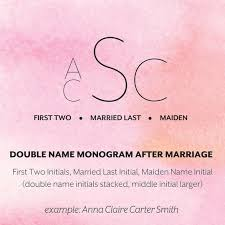 create monogram initials learn the right way to monogram southern living