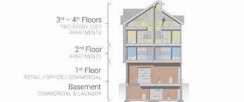 100 two story apartment floor plans 14 one or two story