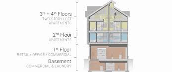 Two Story Apartment Floor Plans 504 Elmwood Lofts 504 Elmwood Avenue Buffalo Ny Buffalofts
