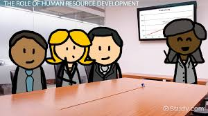 the role of hr in employee u0026 labor relations video u0026 lesson