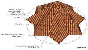 Hip And Valley Roof Design Rafter Tools For Android Apps Calculator