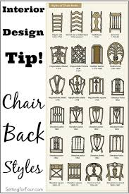 Ideas For Hepplewhite Furniture Design Design And Decor Tip Chair Back Styles Interiors Furniture