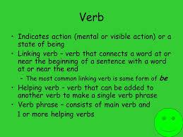 8 parts of speech noun pronoun adjective verb adverb preposition
