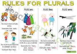 rules for plurals s es ies ves