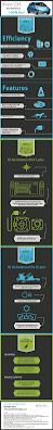 nissan leaf battery capacity 2013 nissan leaf pinterest u0027te hakkında 1000 u0027den fazla fikir