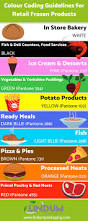 colour coding guidelines retail frozen products u2013 lindum packaging