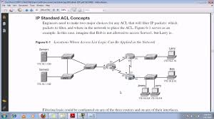 ccna in hindi ip access control list part 1 6 youtube