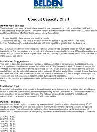 Conduit Fill Table Sample Conduit Fill Chart 3 8 Metallic Conduit Electrical