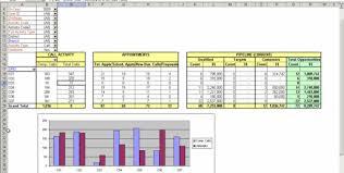 kpi dashboard excel template free download kpi spreadsheet