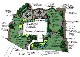 Landscape Floor Plan by Landscape Design Lucas Landscaping U0026 Turf Farm