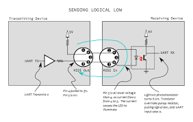 katana add 5pin din midi control to katana combo amps