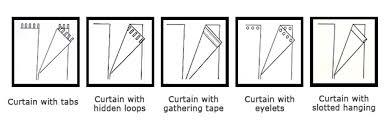 window measurements curtain measurement guide ikea
