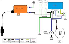 suzuki outboard wiring harness diagram suzuki df140 wiring diagram