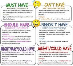 123 best english grammar images on pinterest english grammar