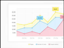 30 useful free charts and graph psd templates
