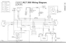ac house wiring diagram travel trailer inverter wiring diagram