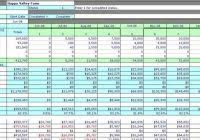 excel manpower planning template pertaining to business plan excel