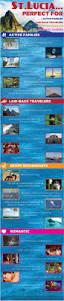 St Lucia Island Map Best 25 St Lucia Island Ideas On Pinterest Where Is St Lucia