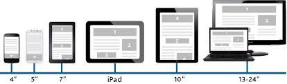 responsive design tool responsive design tester tool webarc services pvt ltd